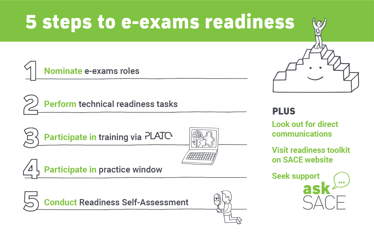 5 stesp to e-exams readiness